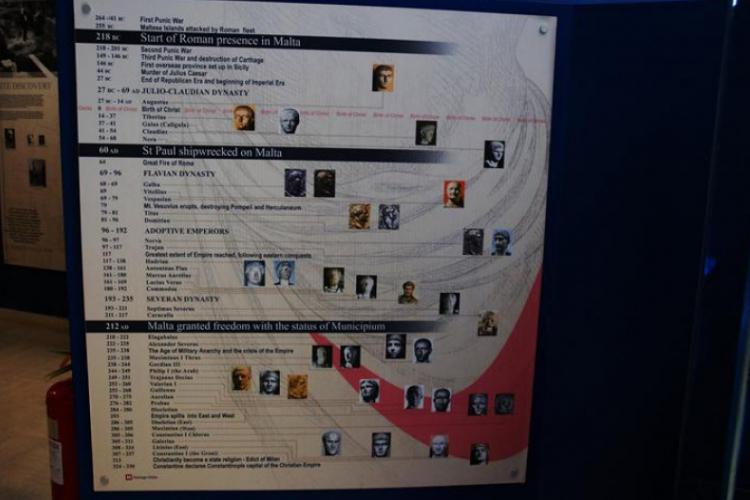 Krótka historia Malty w Muzeum Romańskim